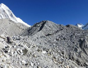 Trekkers on the trail to Everest High Passes